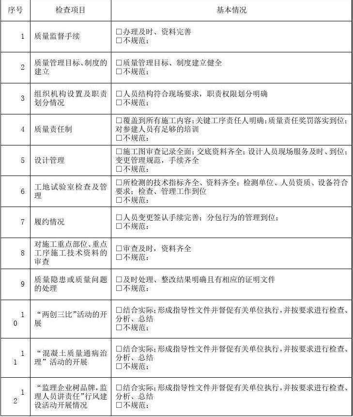 公路工程决算表_公路工程专业内业检查表格_文档下载