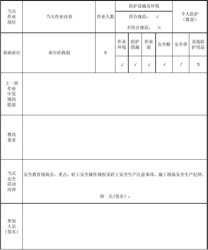 班前安全活动记录(砼工)