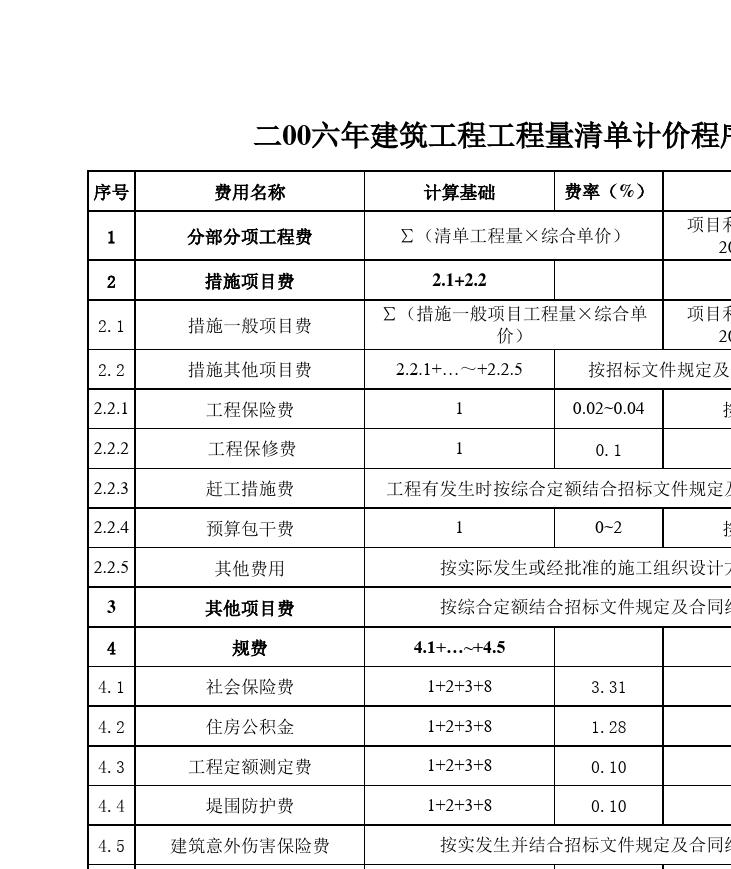 东莞市造价站(东建造函2006[004]号)