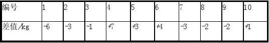 新七年级数学上册第二章有理数及其运算2.6有理数的加减混合运算第3课时知能演练提升新版北师大版
