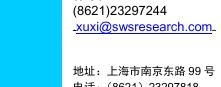 申银万国_进步的认为如何_fun88,杨江军,邓虎_股指进步的震动,IF106磁盘非常动摇--股指进步的11月17日市点评_*
