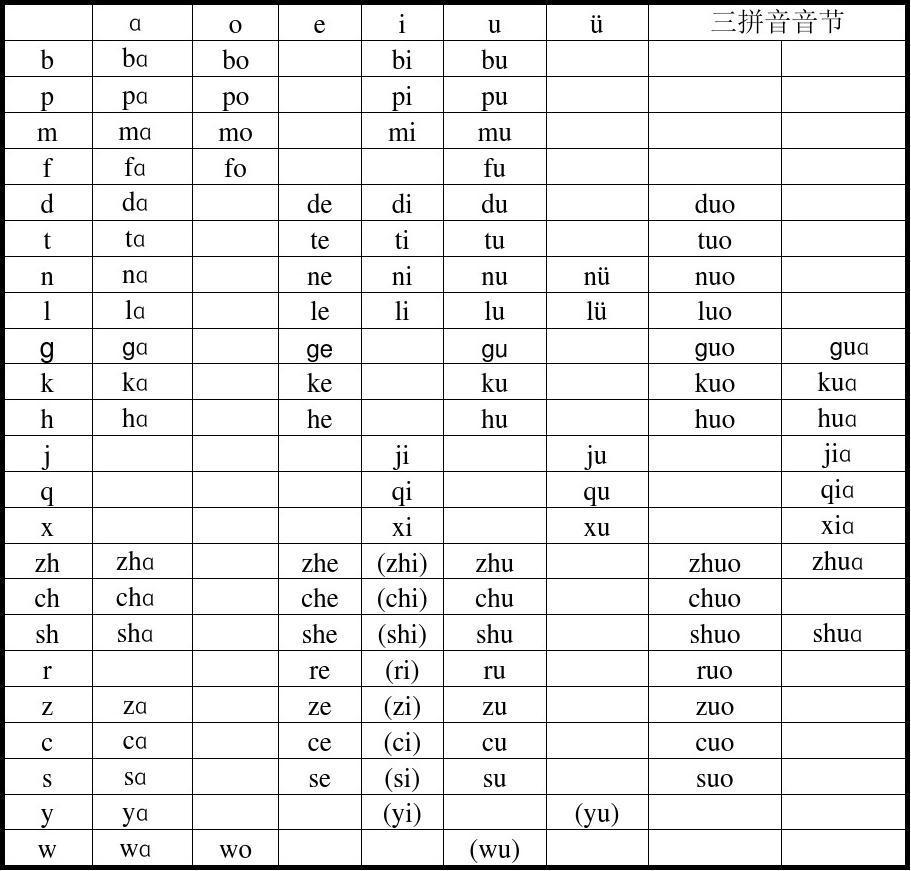 一年级汉语拼音音节练习表答案