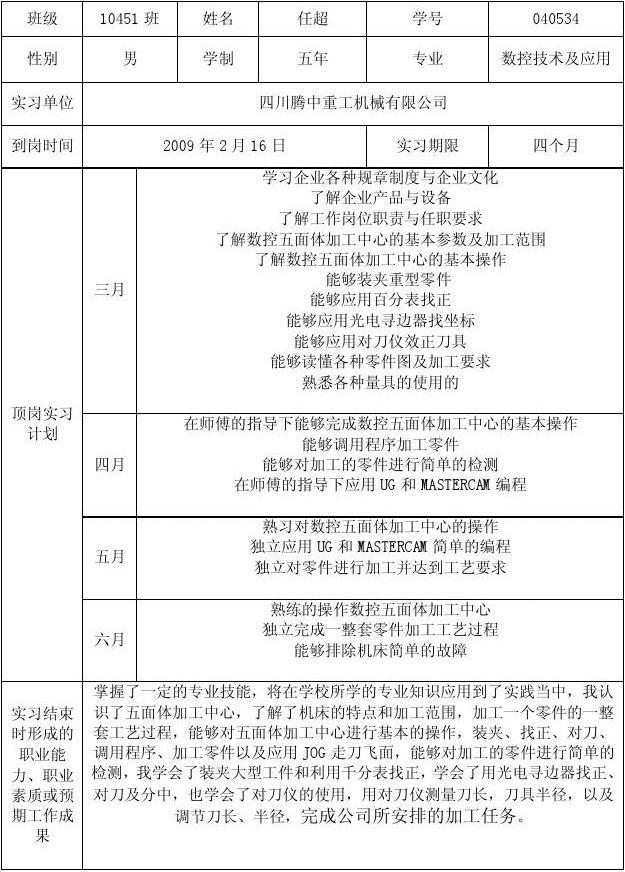 顶岗实总结报告_顶岗实习技术报告 数控五面体加工中心操作 总结(报告