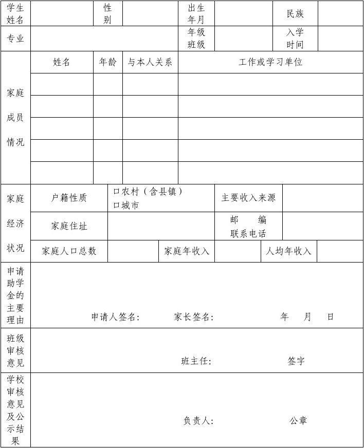 湖南省中等职业学校国家助学金申请表