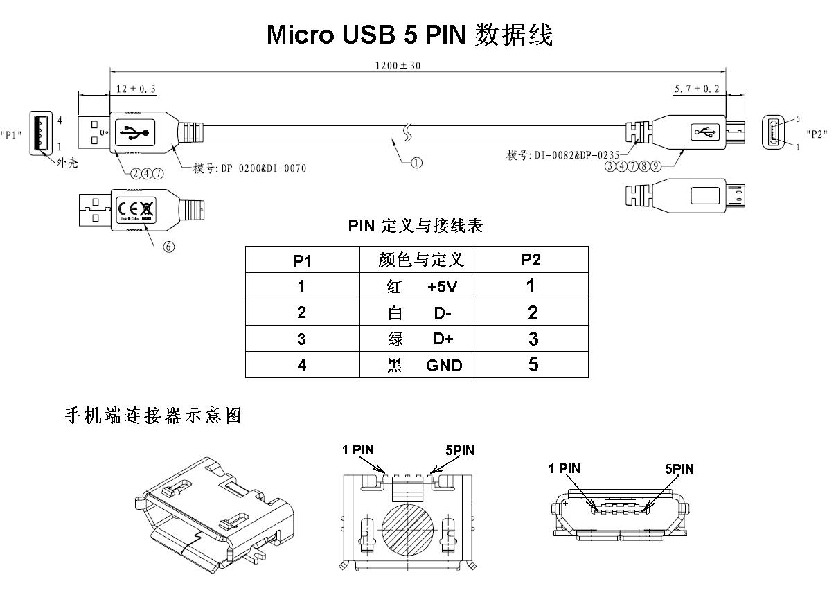 Micro Usb 5 Pin 定义 Word文档在线阅读与下载 免费文档
