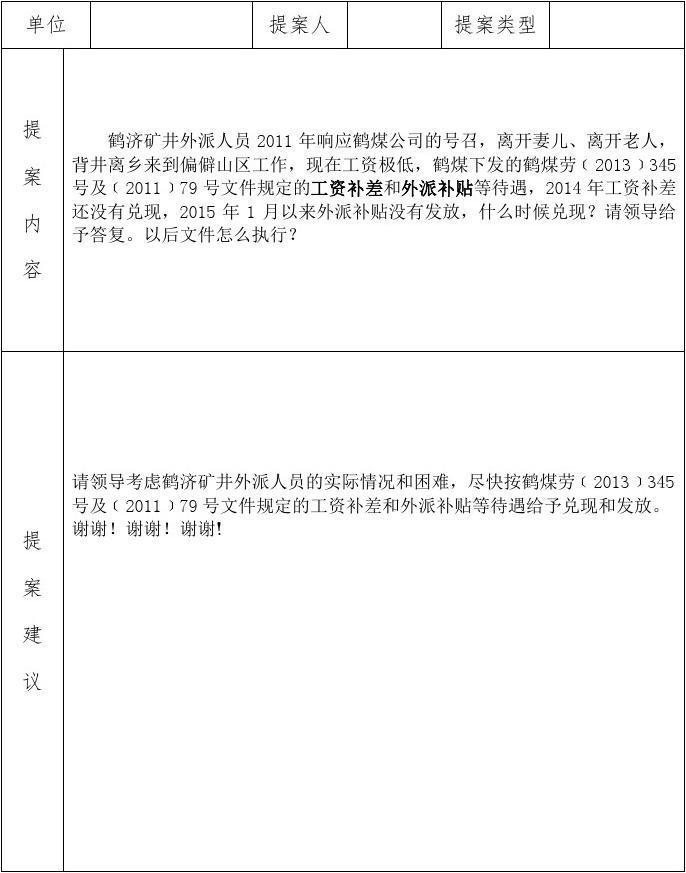 河南能源鹤煤公司首届三次职工代表大会提案的