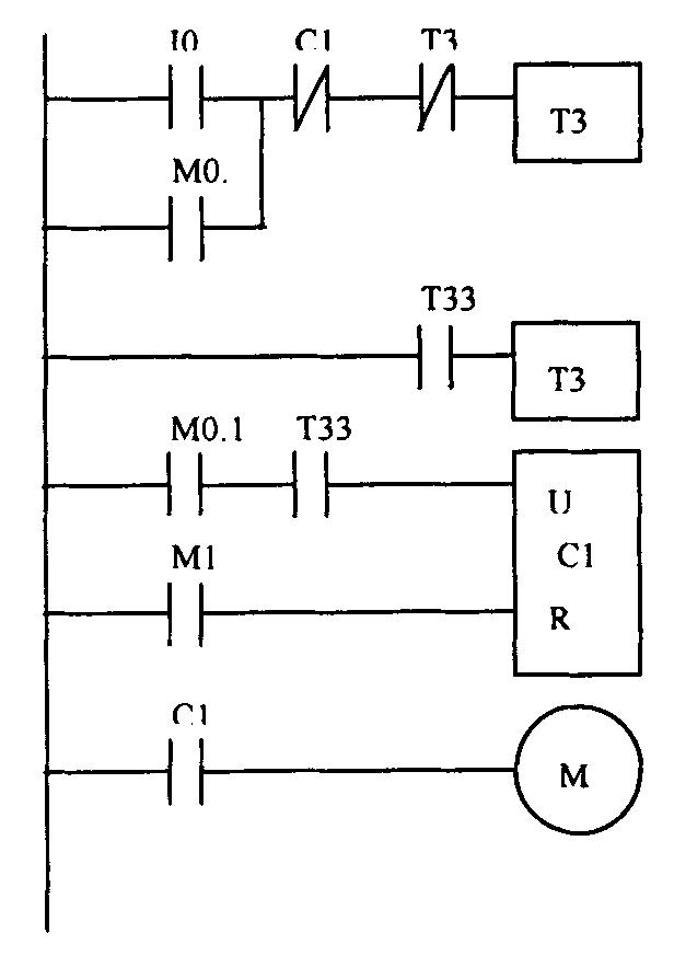 PLC控制步进电机的逻辑思维