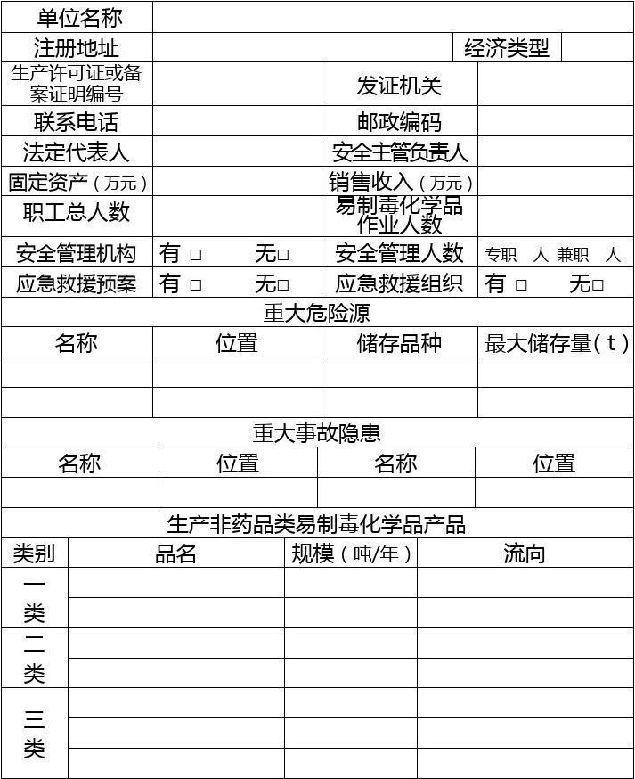 云南省非药品类易制毒化学品生产单位登记表