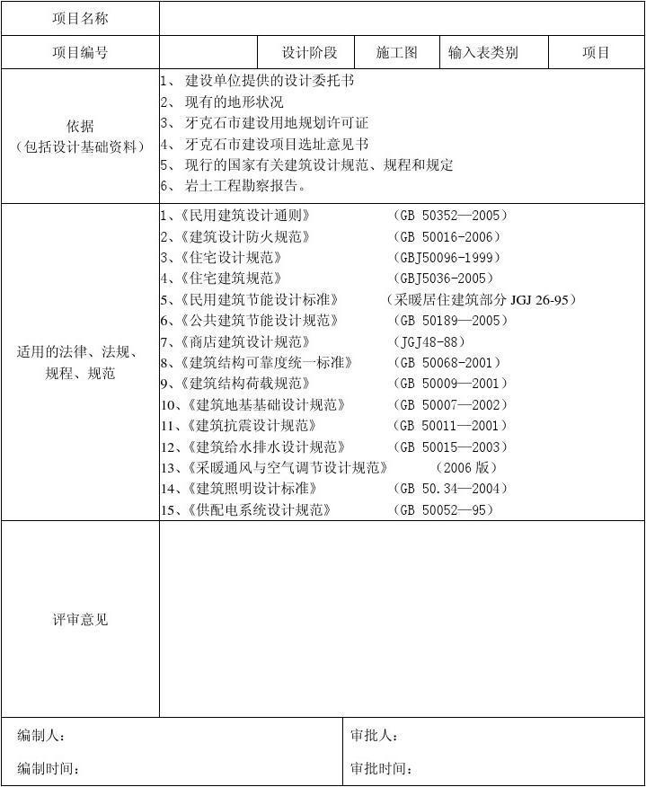 项目输入及评审表