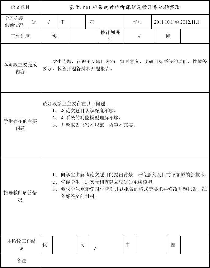 指导青年教师记录表_本科毕业论文指导记录表_文档下载
