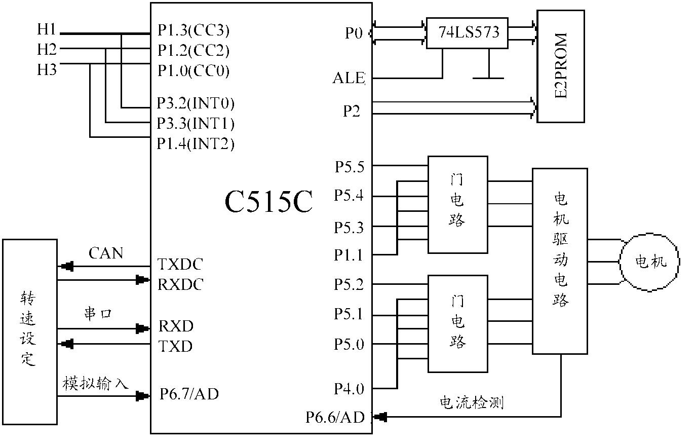 单片机控制电动遥控客机的制做方式