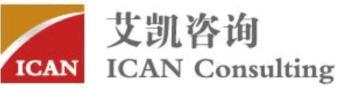 2015-2020年中国焊接设备产业运行态势及投资策略报告