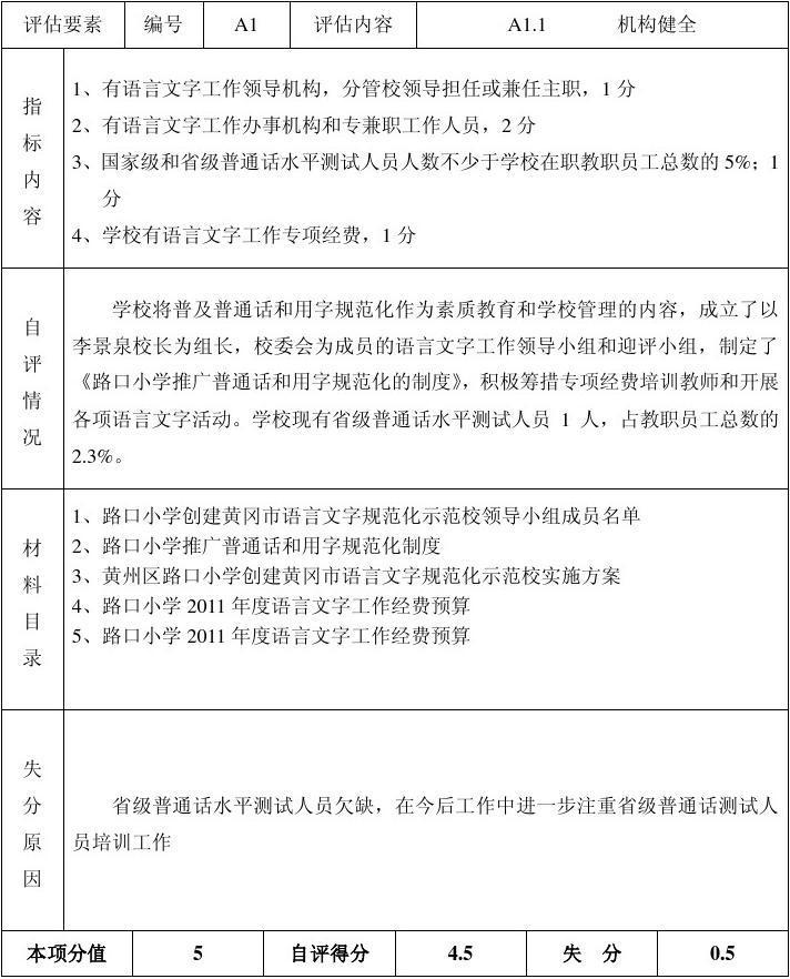 黄州区路口小学语言文字工作自评表崇文小学活动图片