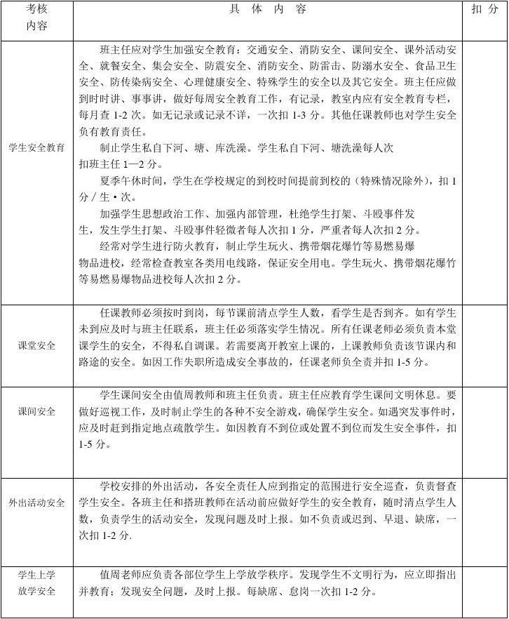 甘 棠 路 佳 信 小 学教师安全工作考核细则(实行)