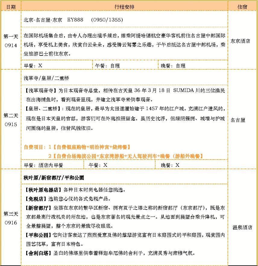 日本旅游旅行社行程