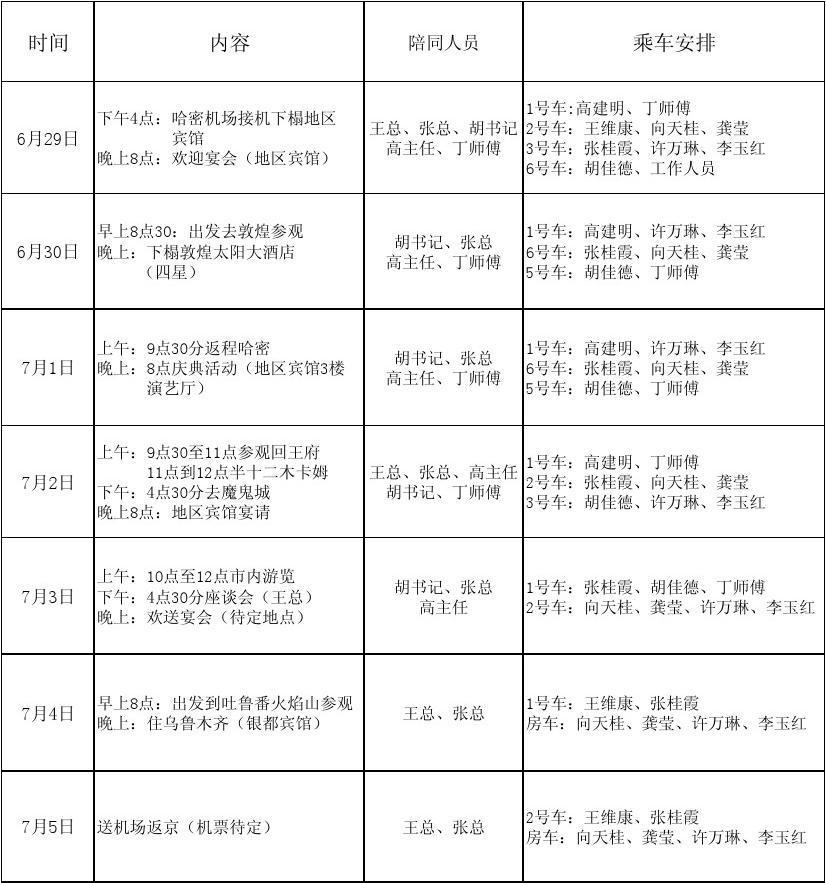 旅游日程安排表