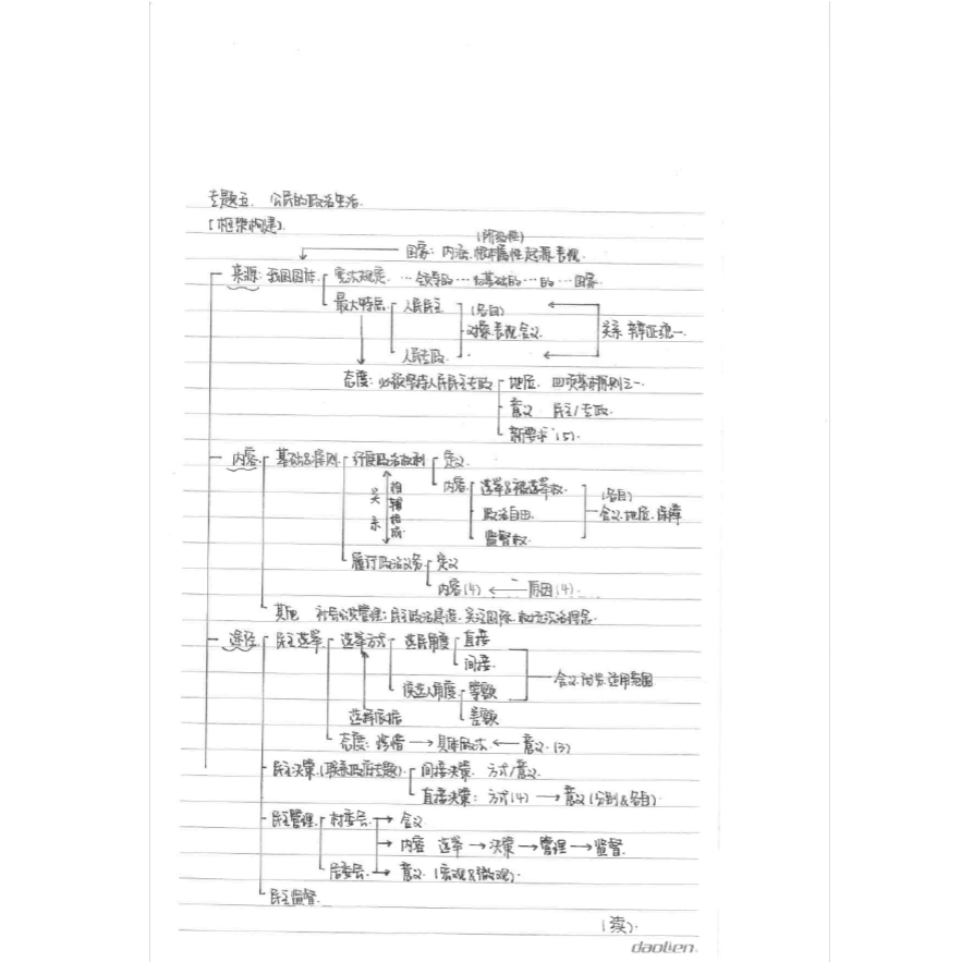 清华附中文笔记霸高中政治科学word图书馆v笔记高中图片