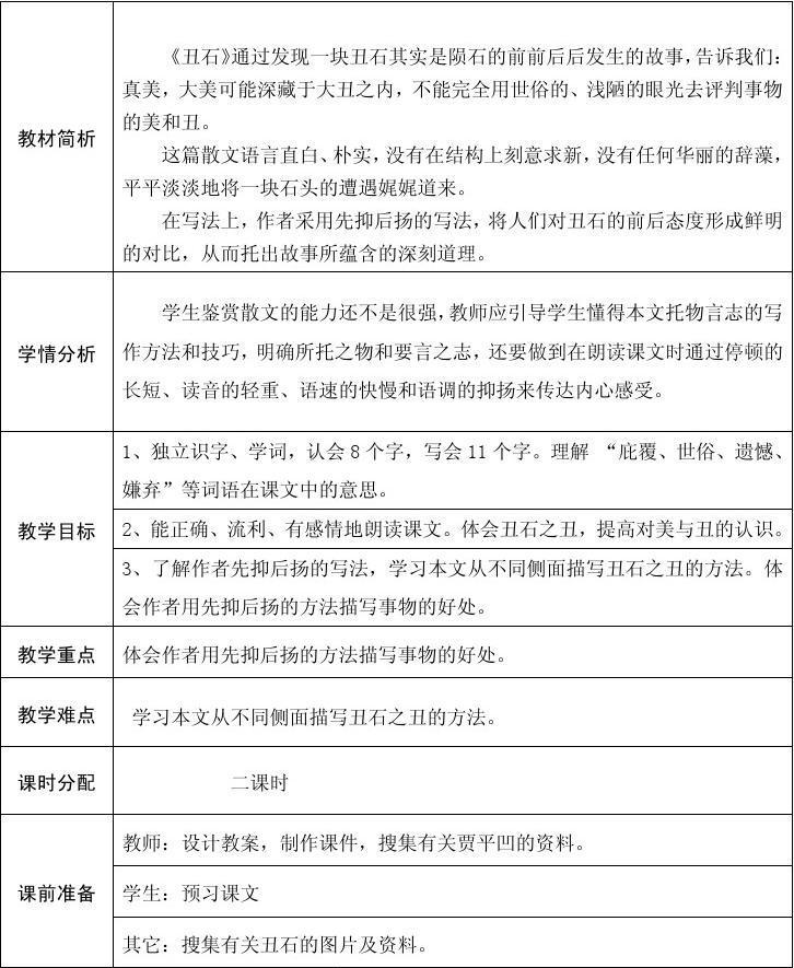 贾平凹丑石读后感_《丑石》郭文娟_文档下载