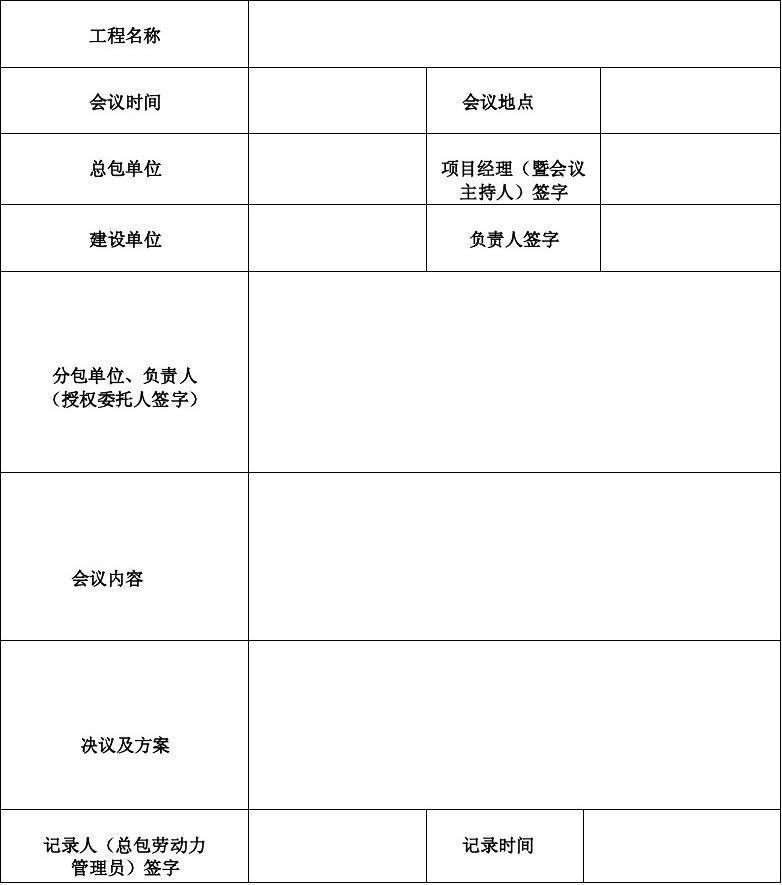 施工项目劳务及用工管理月度工作例会会议纪要