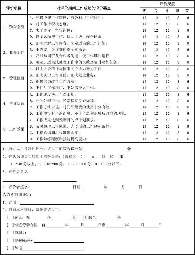 2011最新公司绩效考核表格大全(适合大小公司)