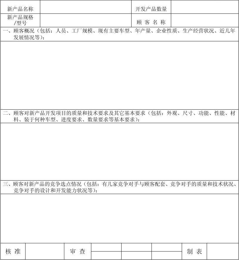 APQP表格