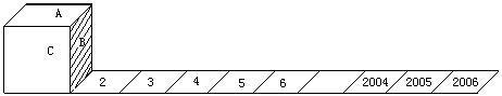 2006年全国小学数学奥林匹克预赛试卷及答案