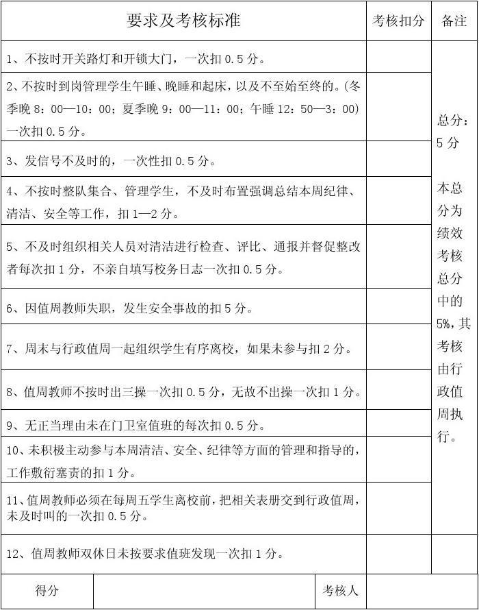 教师值周实验工作量化表_word老师在线阅读与考核小学临淄文档图片