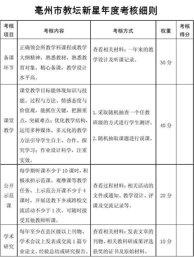 教师三年发展规划表_亳州市教坛新星、骨干教师、学科带头人、特级教师年度考核 ...