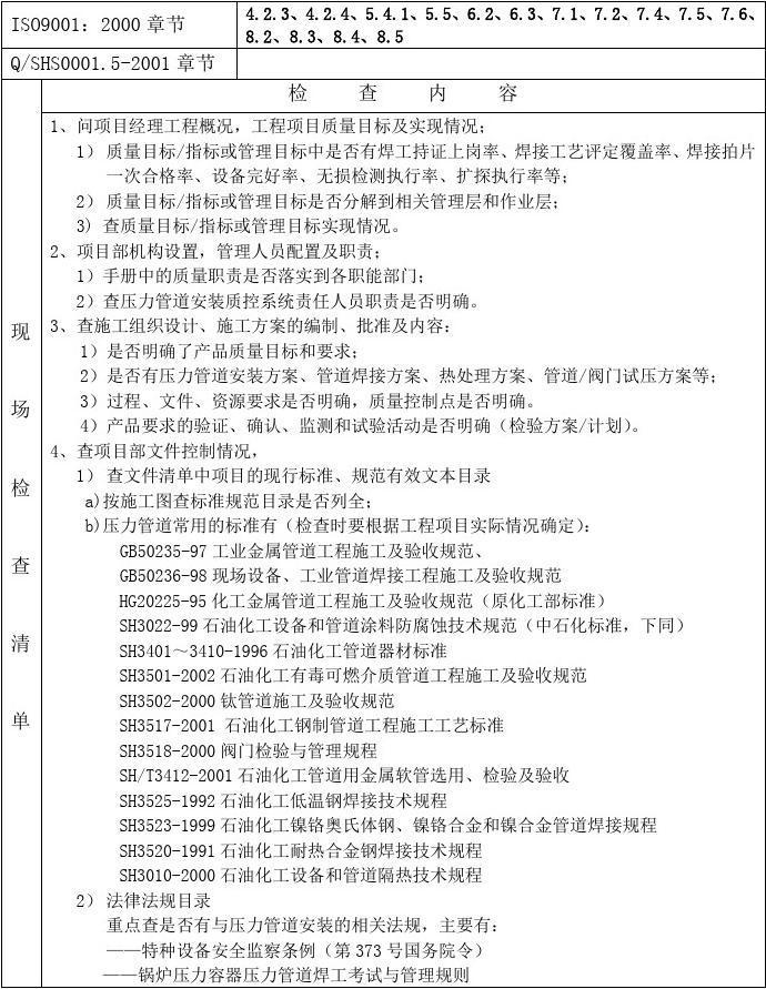压力管道内部审核现场检查表(祥细)