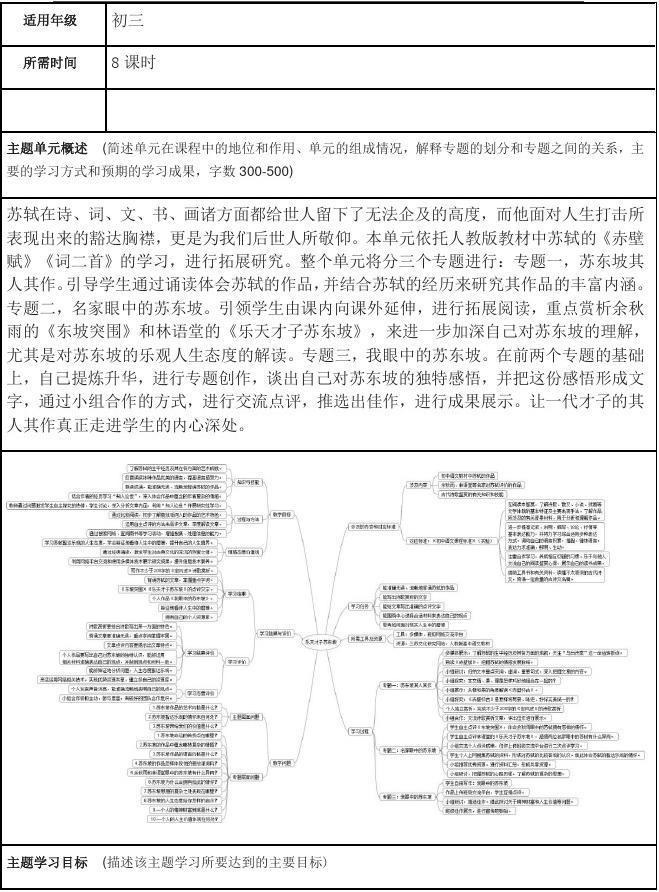 最新-数学初中《我眼中的苏东坡》单元初中教特宁夏主题语文岗图片
