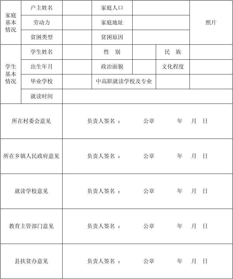庄浪县雨露计划图片