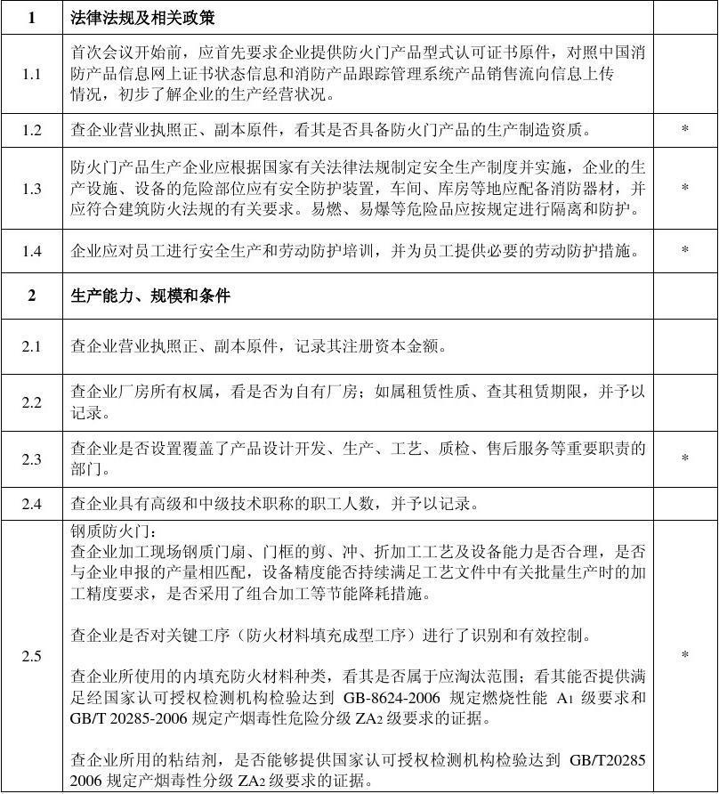 型式认可工厂检查作业指导书