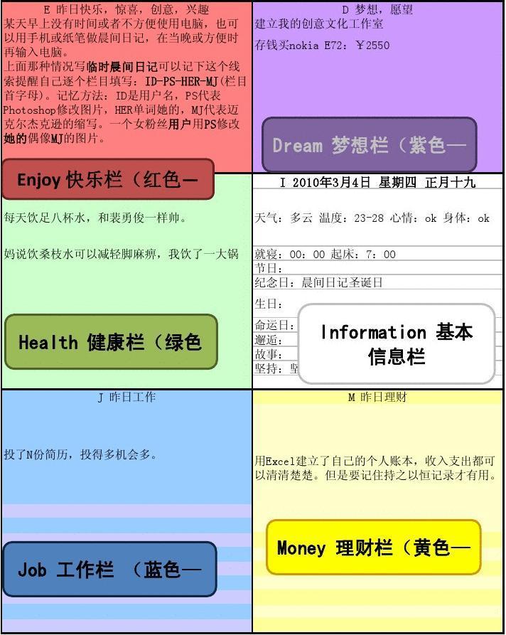 晨间日记-彩色模板第二版
