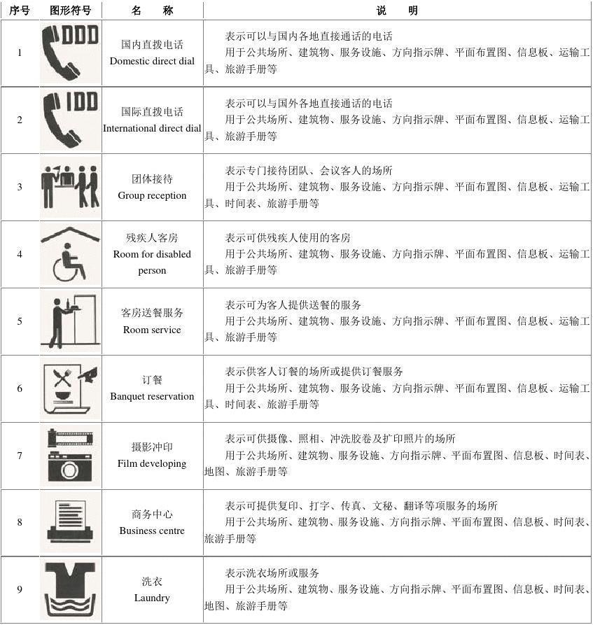 《标志用公共信息图形符号》第2部分:旅游设施与服务符号图片