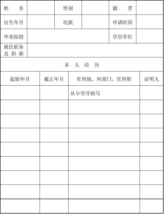 1-2入党申请人登记表