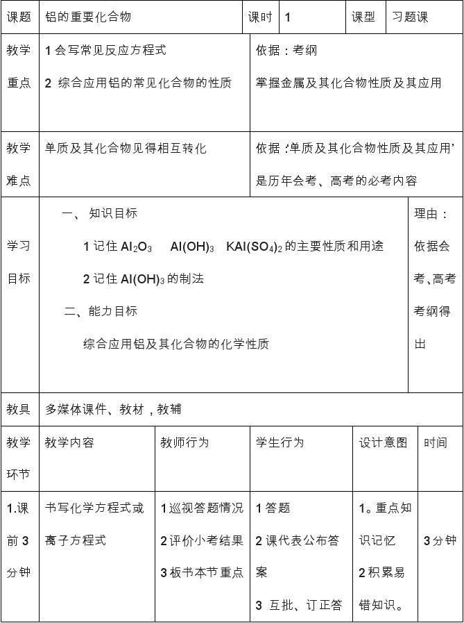 辽宁省高中化学必修一高中:3-2-4铝的重要化合申请胡弗顿教案图片