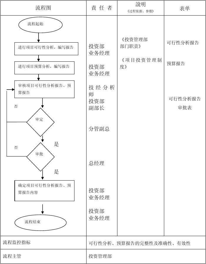 ksknc0702投资项目可行性分析报告标准衣柜v标准还是流程是用编制板颗粒多层板好图片
