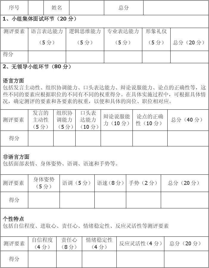 南昌大学模拟招聘大赛评分表图片