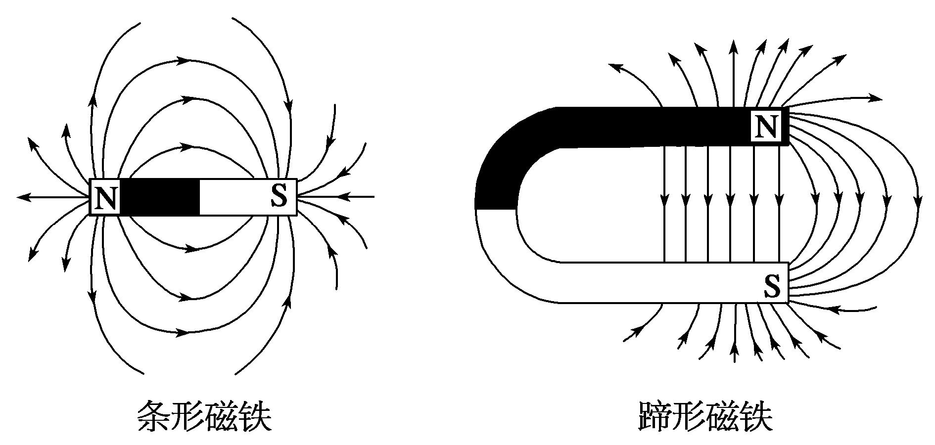 大胆漏逼艺术囹�a_下列关于磁感线说法正确的是()a.磁感线是真实存在的b
