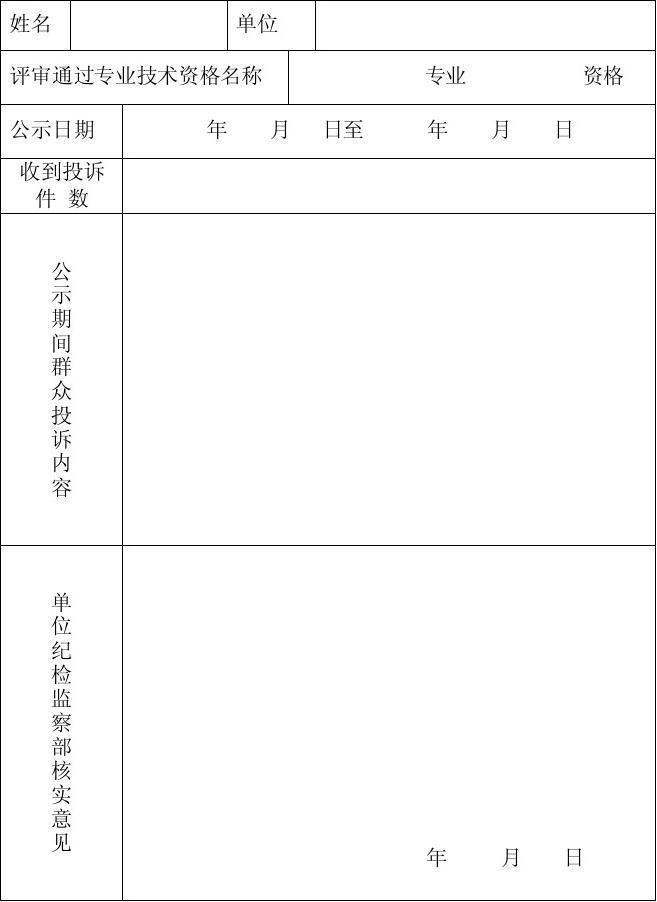 2013公务员考核表_评委会评审通过人员公示情况表[1]_word文档在线阅读与下载_无忧文档