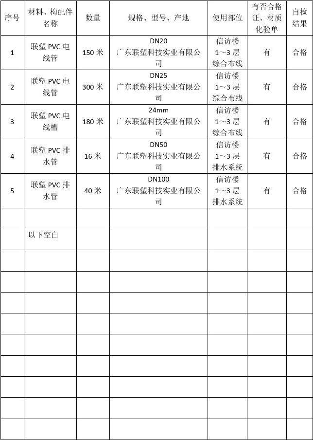 材料报审进场数量清单表