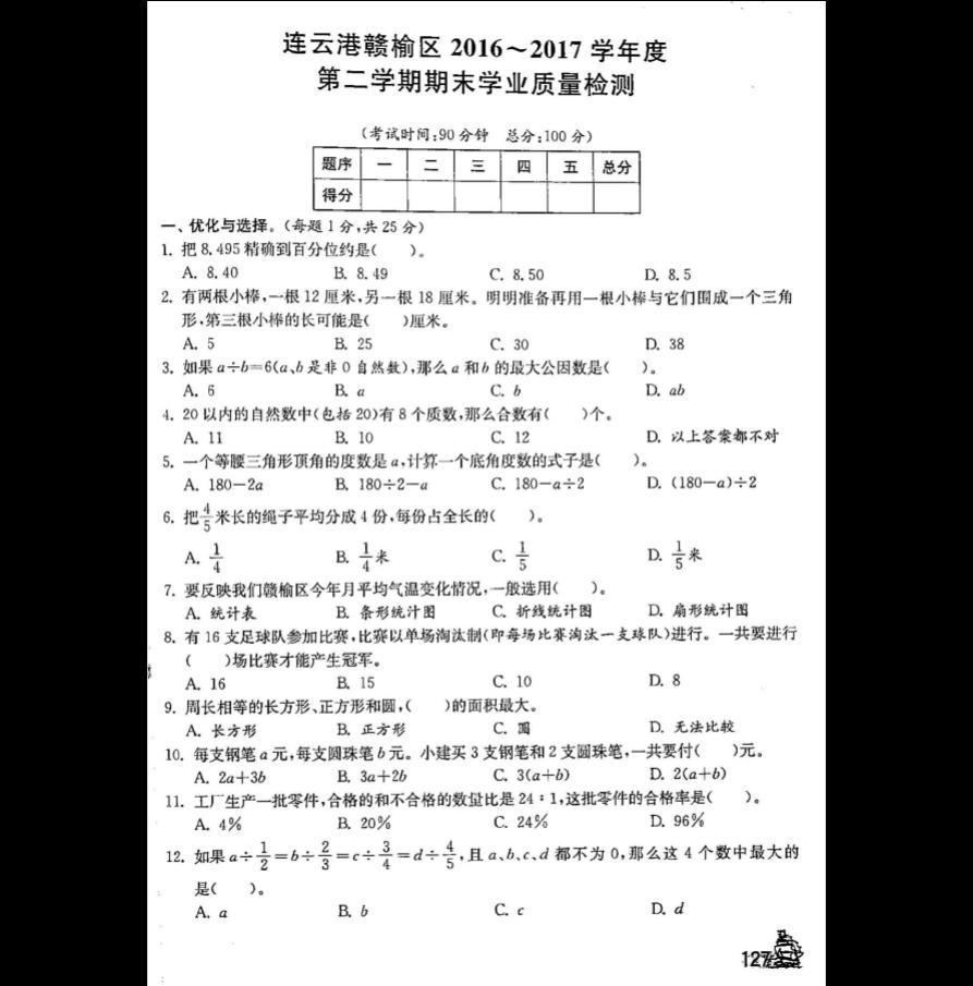 2018年小升初习惯--2017江苏省连云港赣榆区小学生生活不良必备图片