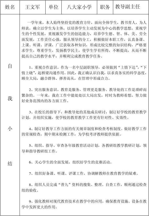 2014年度教师个人党风廉政建设自查报告