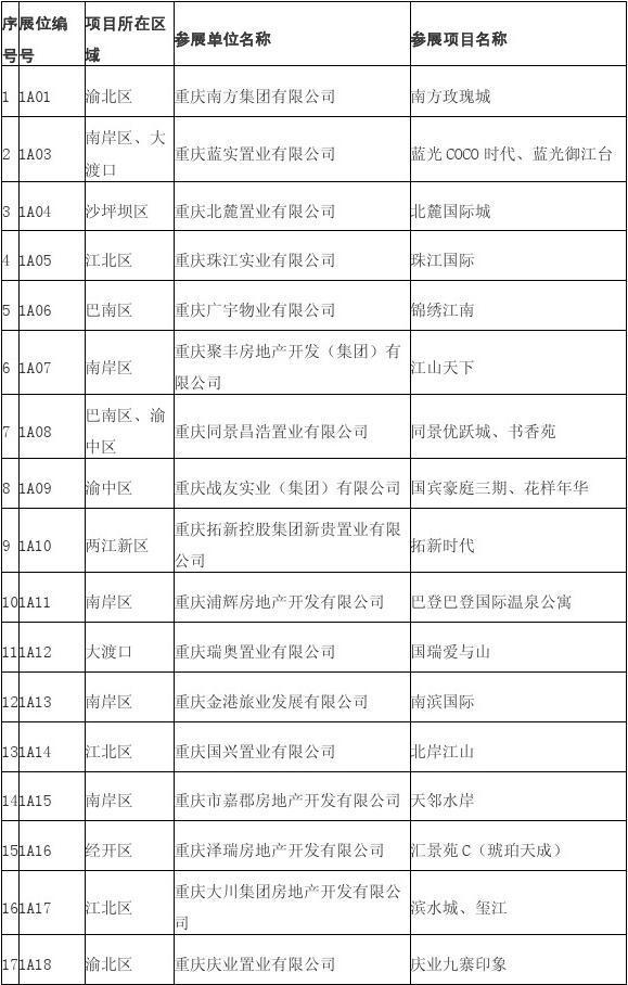 2013重庆秋交会参展名单