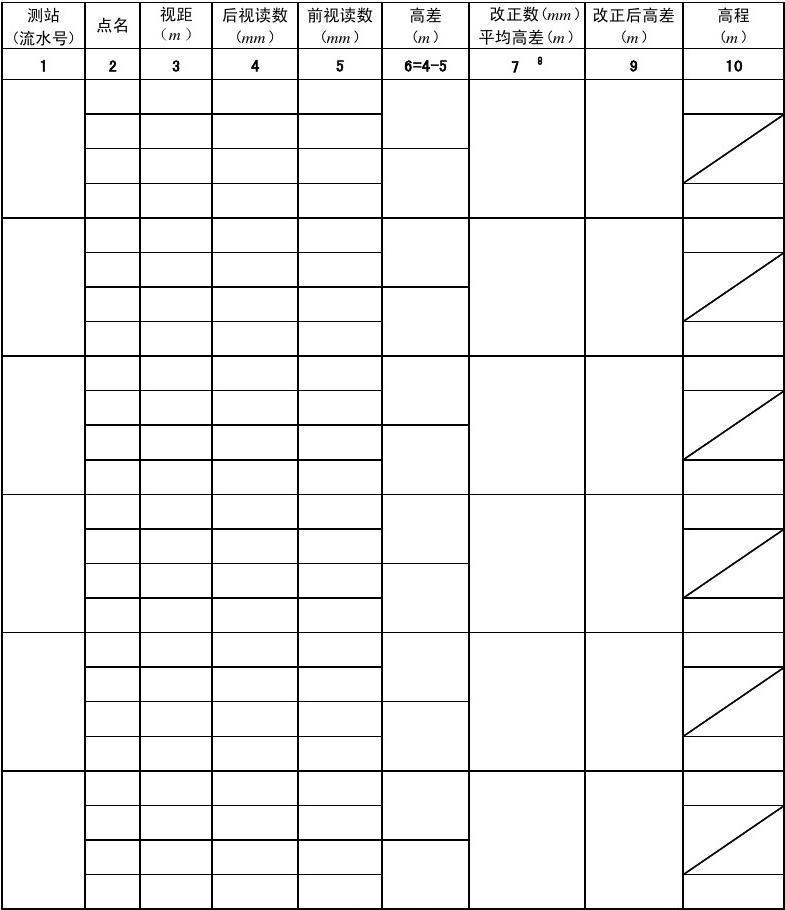 普通水准测量记录表(双仪高法)