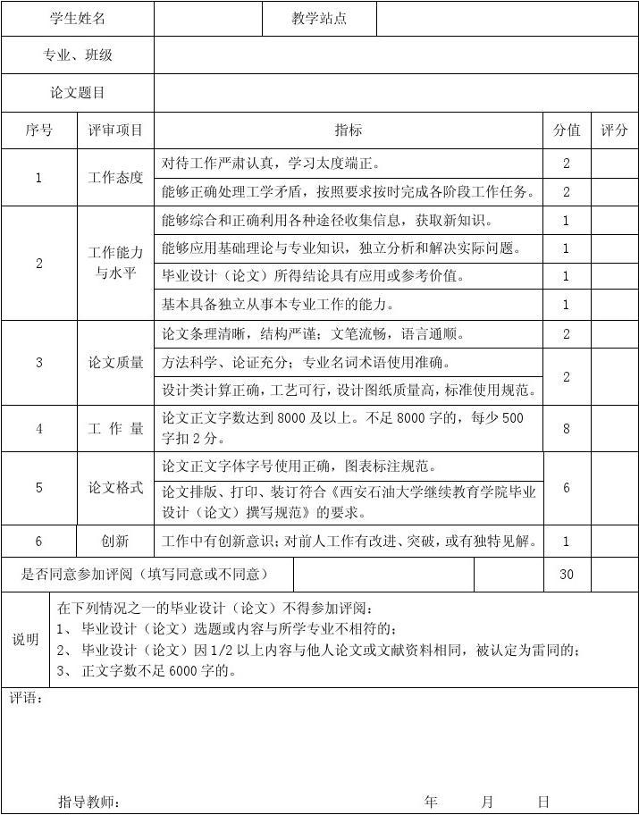 西安石油大学附件三:成人高等教育专科毕业设计(论文)审查意见表