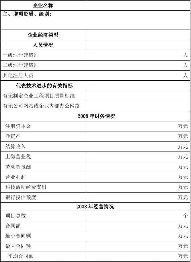 总承包序列一级企业基本情况调查表(附件一)