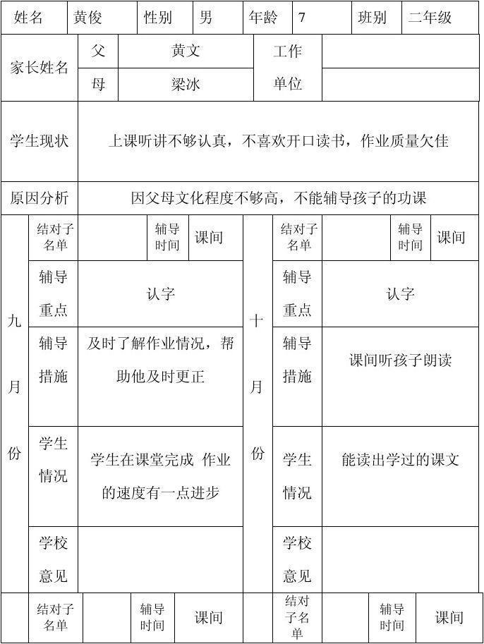 学困生辅导记录表