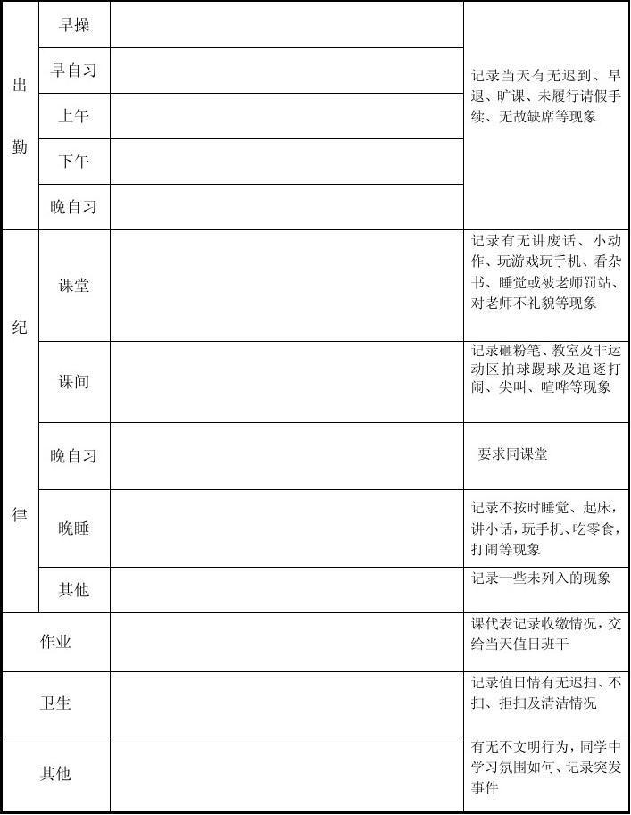 初中班级日志模板_班级日志记录表_word文档在线阅读与下载_无忧文档