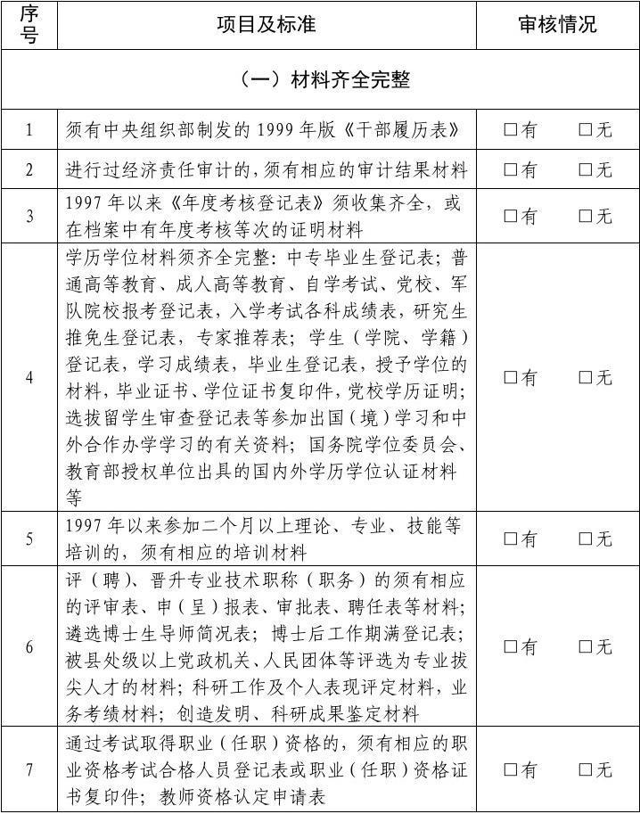 干部档案审核主要项目标准及审核情况表